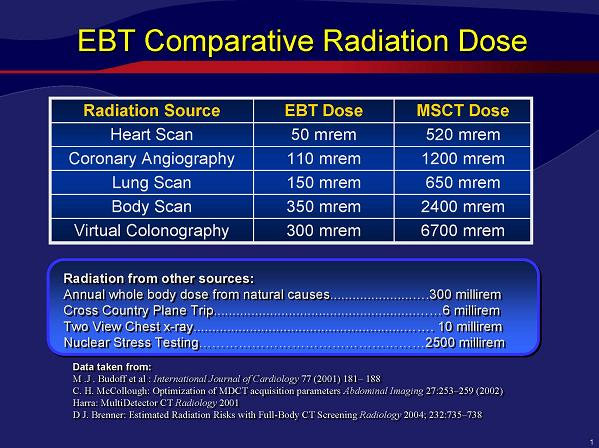 Why Our Ebt Scanner Is Best For You Inner Imaging
